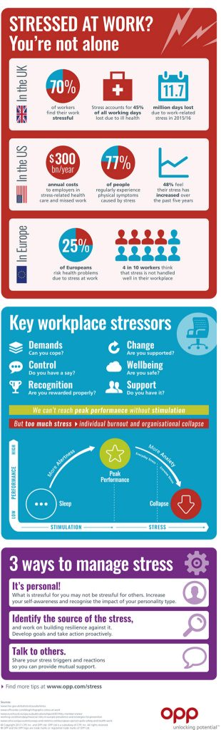 StressInfographic